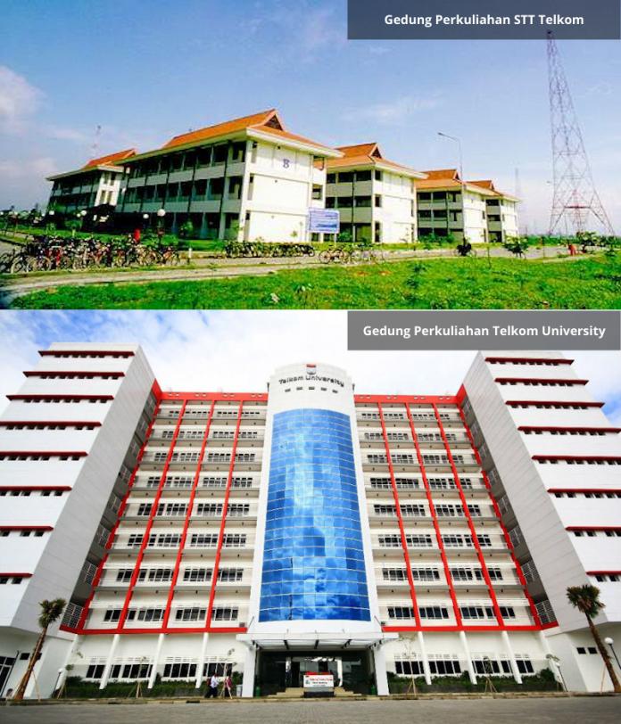 Gedung Perkuliahan STT Telkom vs Telkom University